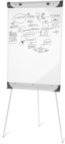 Marketing Werbung Strategie Planung