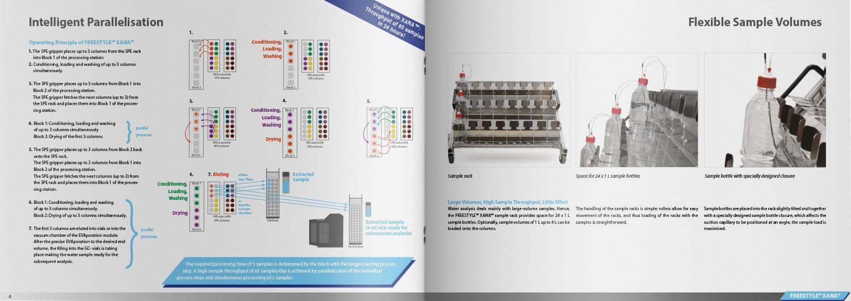 Seite2-LCTECH